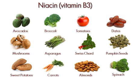 Vitamins/Minerals for Healthy Hair Growth