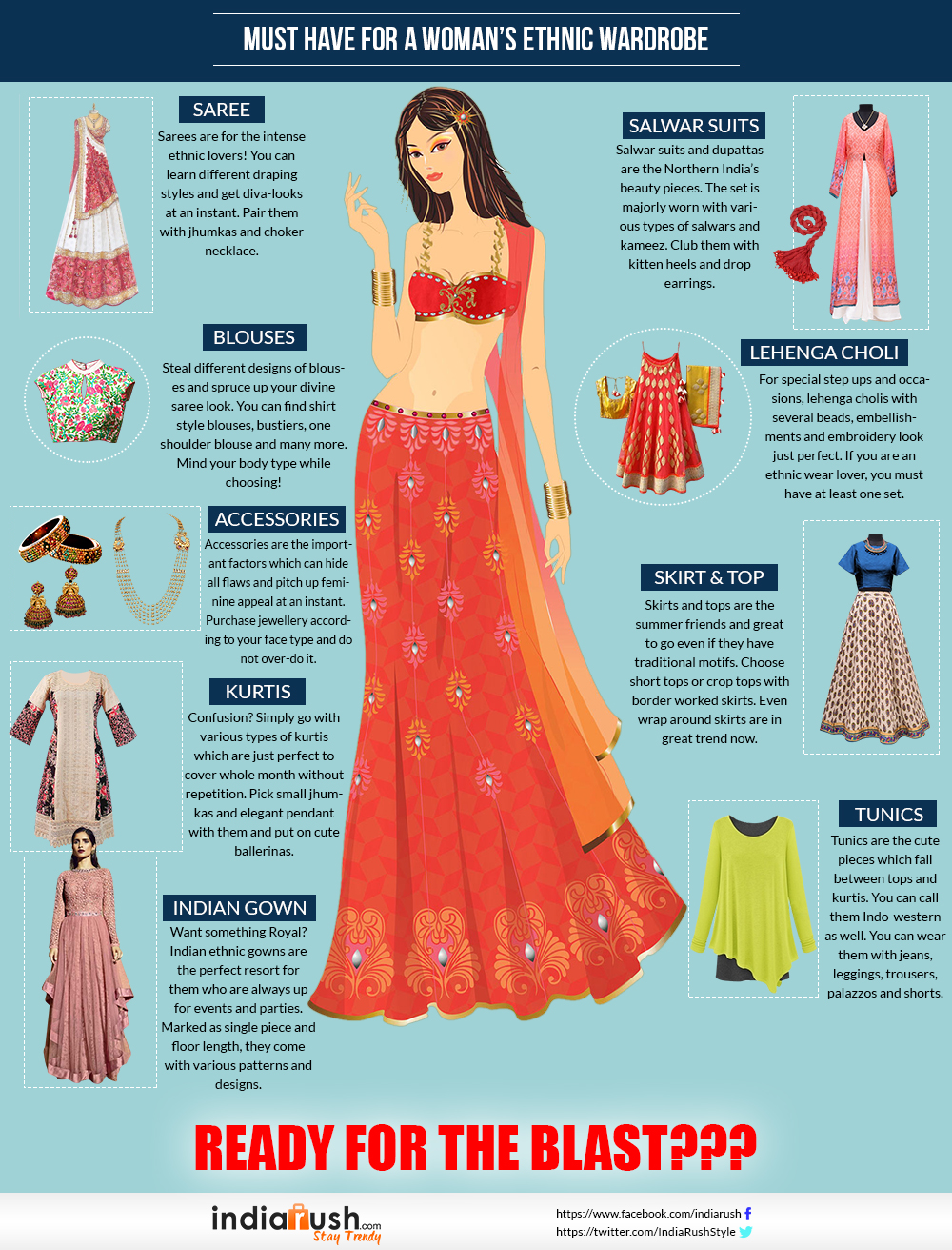 517cb2cfba Must Have Essentials for a Woman's Ethnic Wardrobe - Beauty and Blush